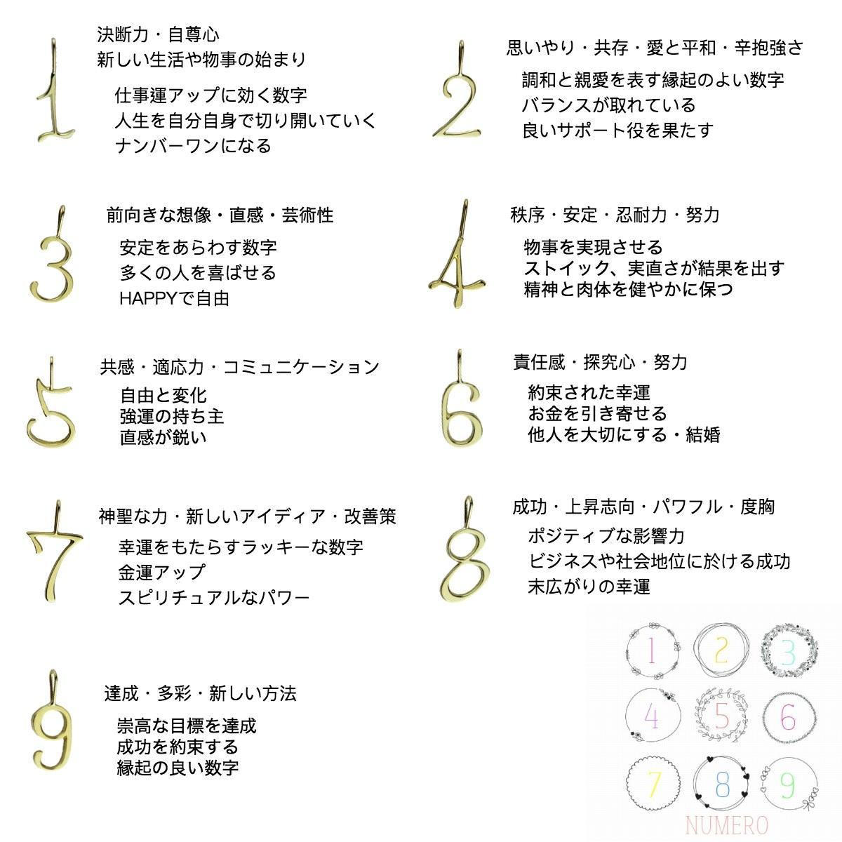 レデッサンドゥデュー 676 ナンバー 数字 チャーム 18金,les desseins de DIEU Numero Number Charm K18